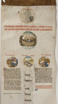 Genealogie van de hertogen van Brabant