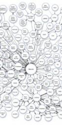 Fragment 'Linking Open Data Cloud Diagram'