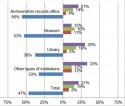 Voorbeeld van een grafiek uit de publicatie
