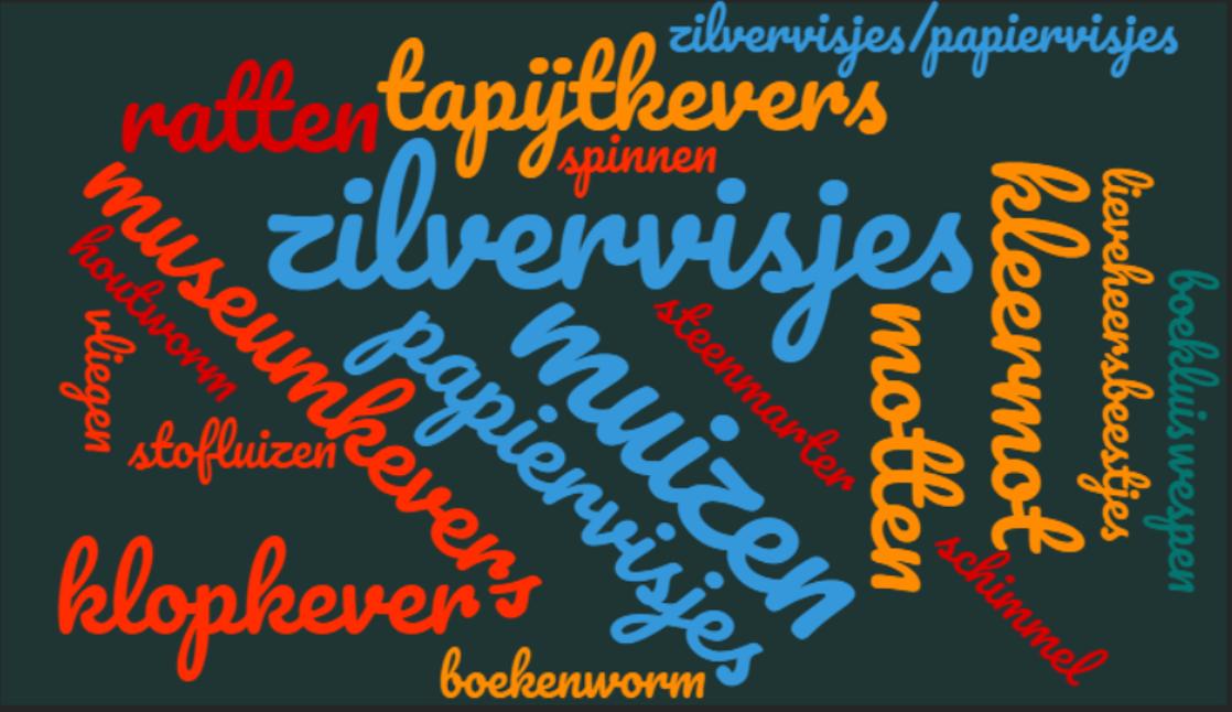 Word cloud vastgestelde beestjes in collecties